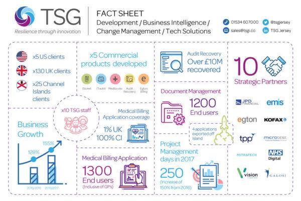 TSG Infographic